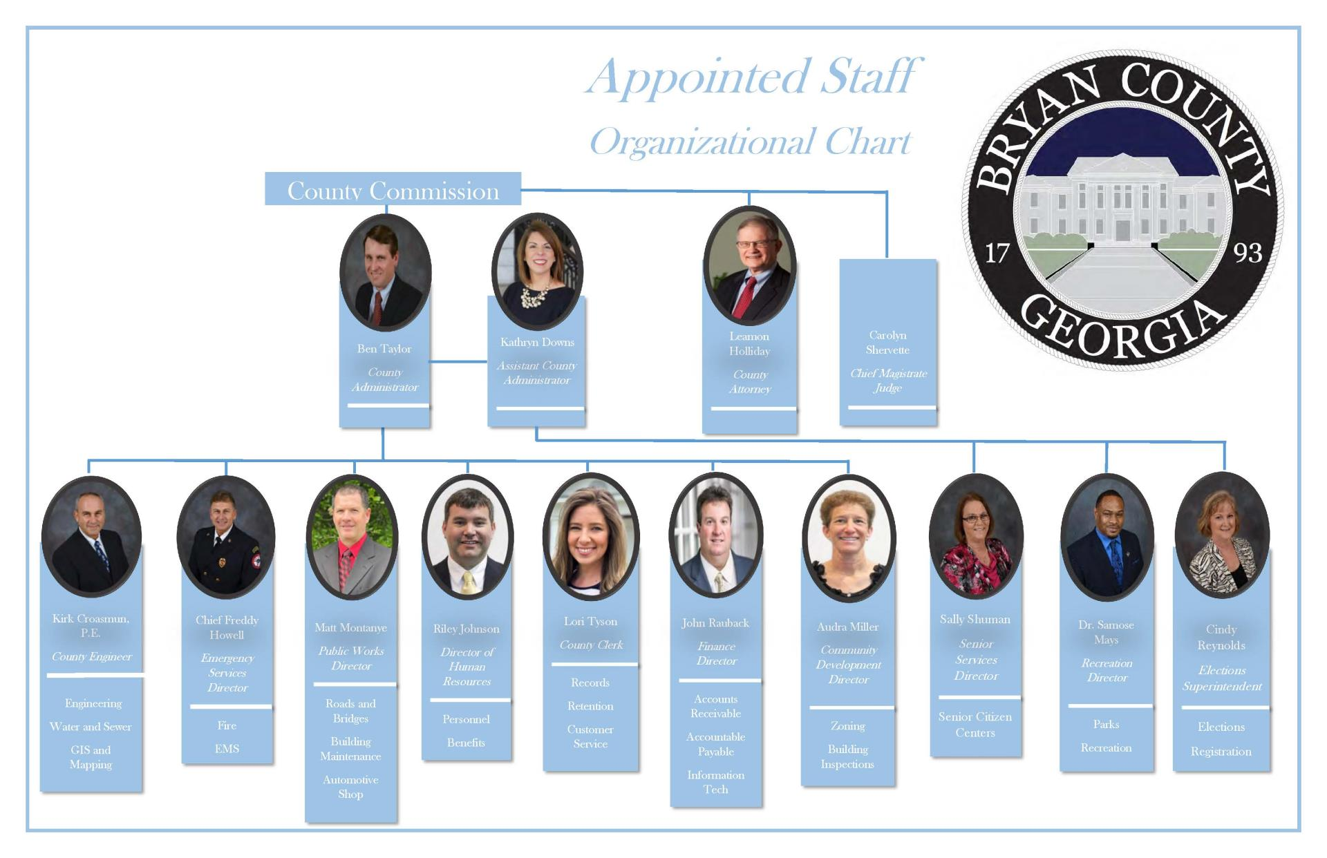 Bryan County Organization Chart Appointed Staff
