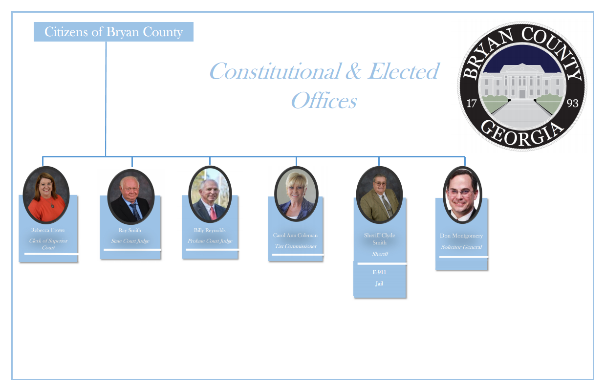 Bryan County Organization Chart Elected